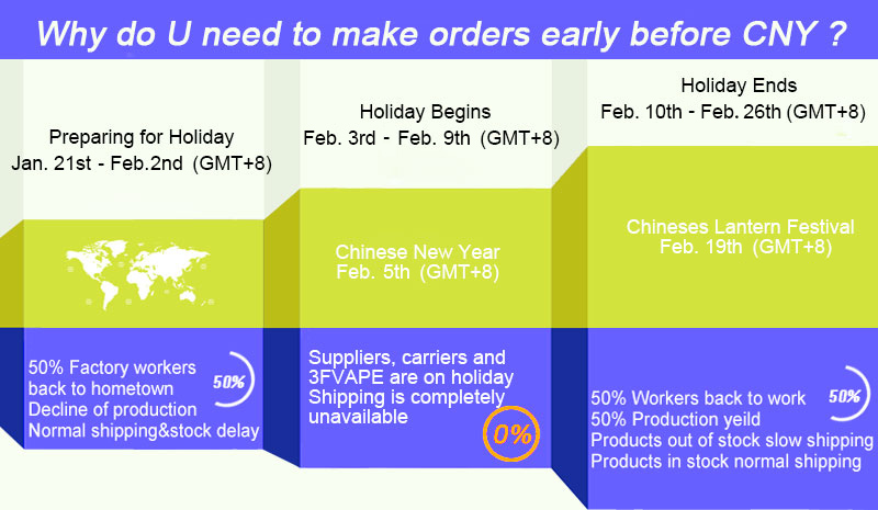 why order before CNY from 3FVAPE