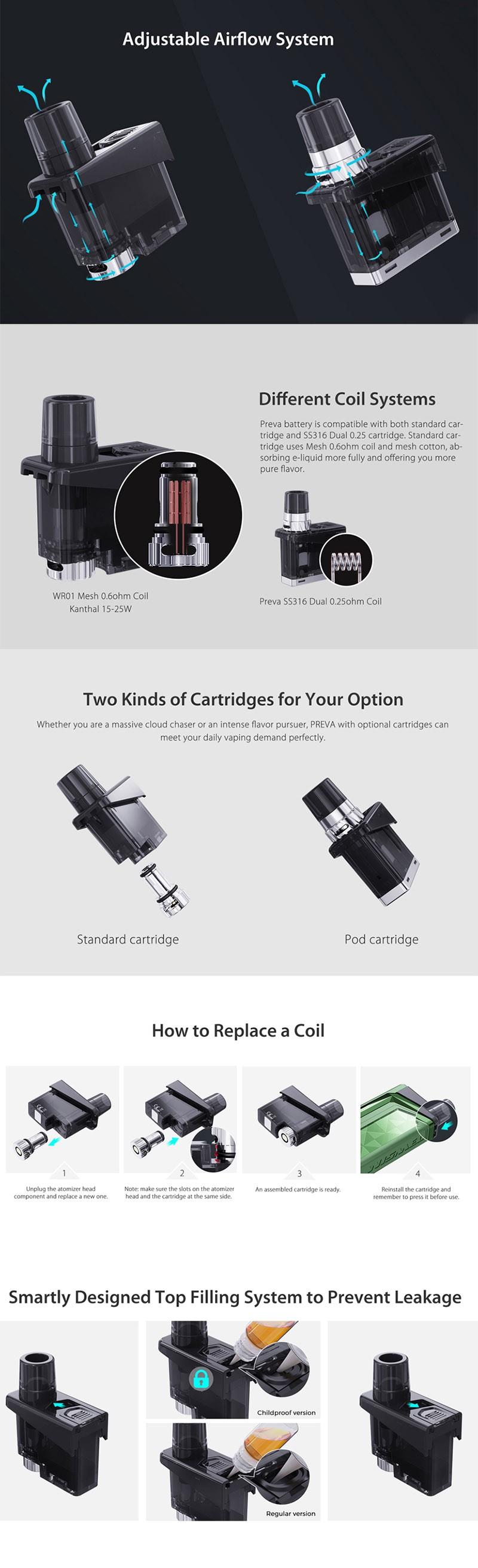 WISMEC Preva Kit Replacement Pod Cartridge